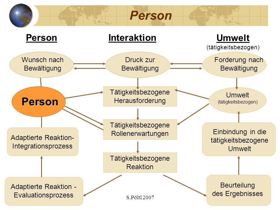 Person Person Umwelt Person Interaktion
