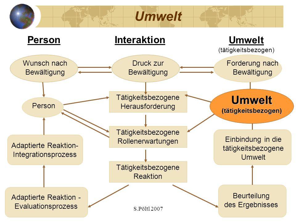 Umwelt Umwelt Umwelt Person Interaktion