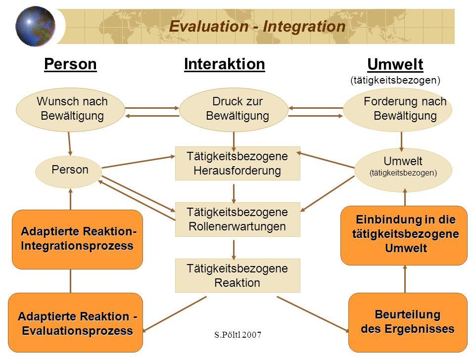 Evaluation - Integration