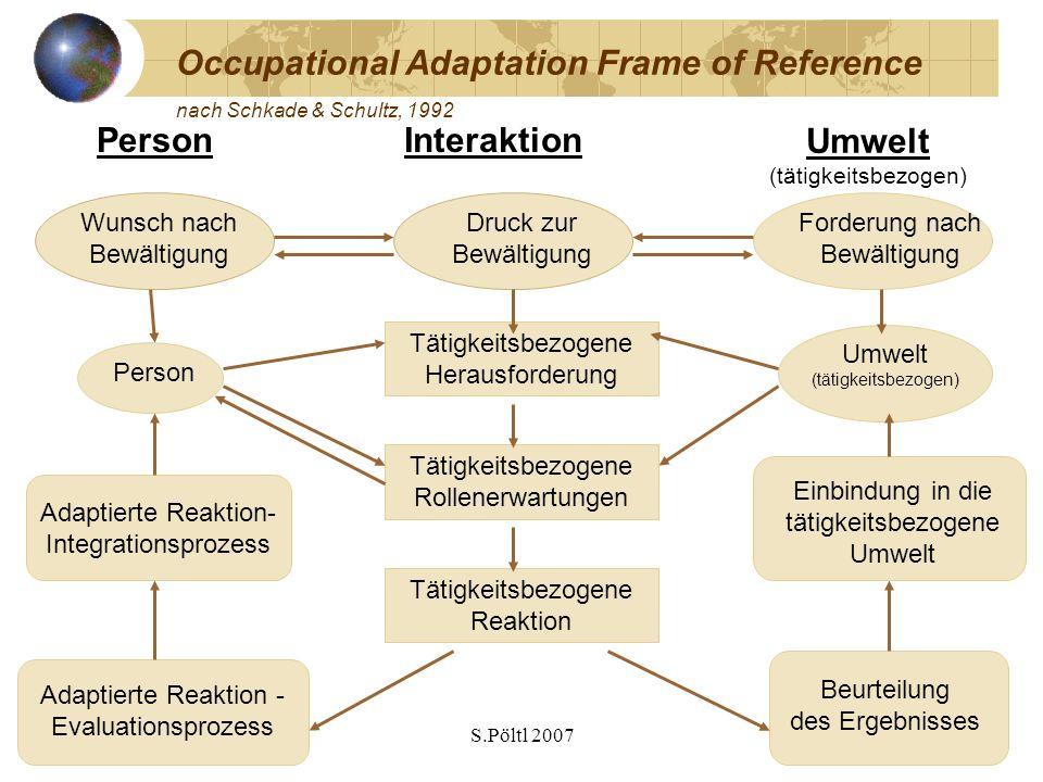 Occupational Adaptation Frame of Reference nach Schkade & Schultz, 1992