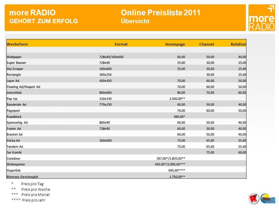more RADIO Online Preisliste 2011 GEHÖRT ZUM ERFOLG Übersicht