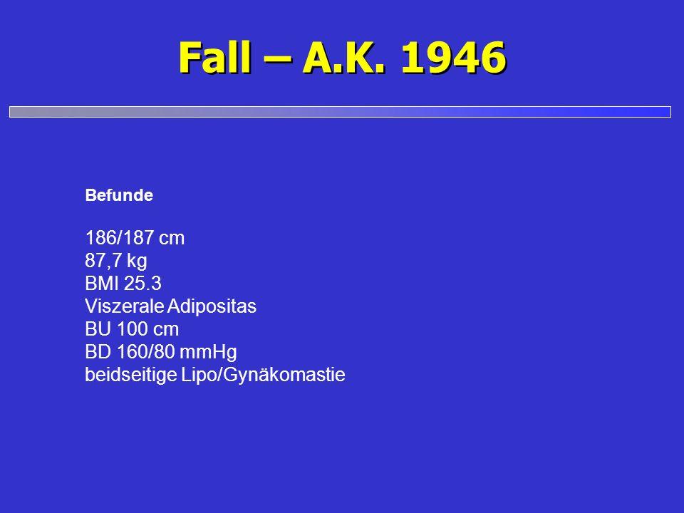 Fall – A.K. 1946 186/187 cm 87,7 kg BMI 25.3 Viszerale Adipositas