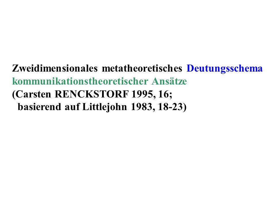 Zweidimensionales metatheoretisches Deutungsschema