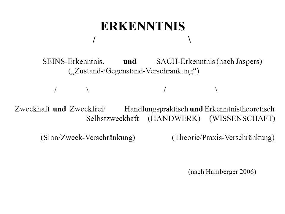 ERKENNTNIS (nach Hamberger 2006)