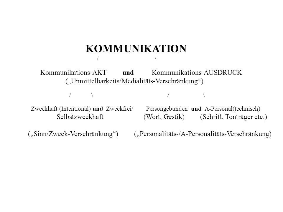 """KOMMUNIKATION (""""Unmittelbarkeits/Medialitäts-Verschränkung )"""