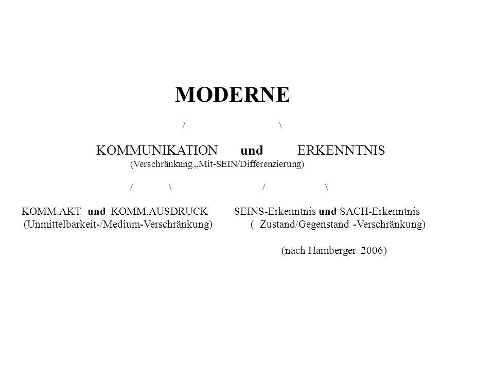 MODERNE / \ KOMMUNIKATION und ERKENNTNIS