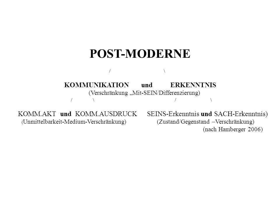 POST-MODERNE / \ KOMMUNIKATION und ERKENNTNIS