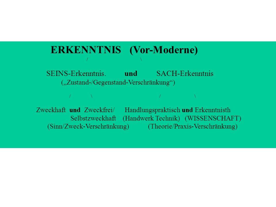 ERKENNTNIS (Vor-Moderne)