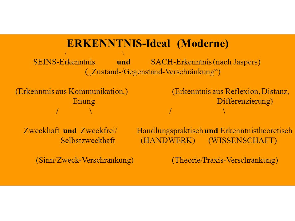 ERKENNTNIS-Ideal (Moderne)