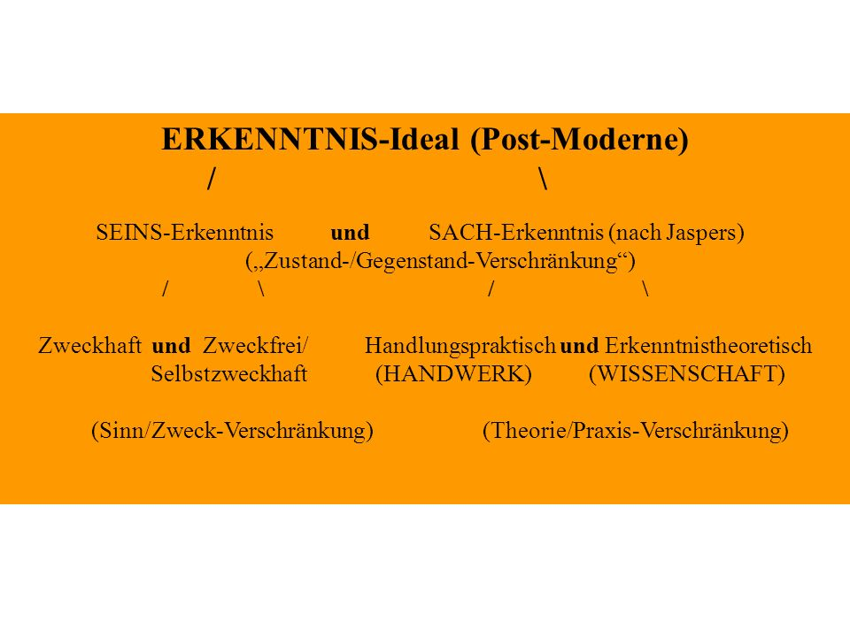 ERKENNTNIS-Ideal (Post-Moderne)