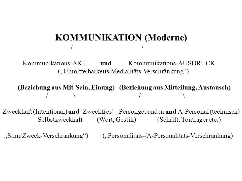 KOMMUNIKATION (Moderne)