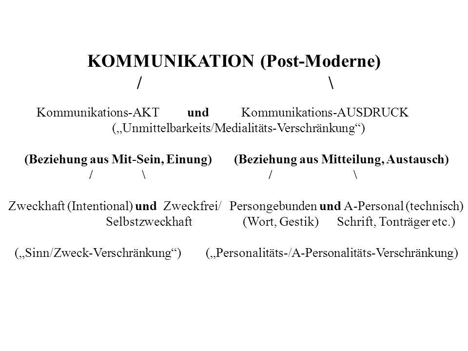 KOMMUNIKATION (Post-Moderne)