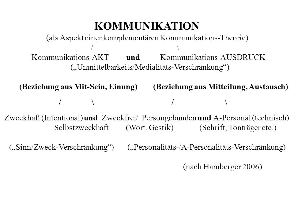 (als Aspekt einer komplementären Kommunikations-Theorie)