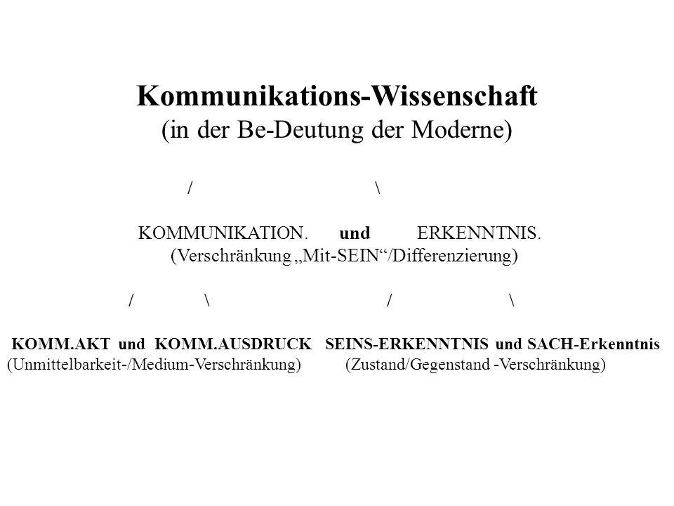 Kommunikations-Wissenschaft