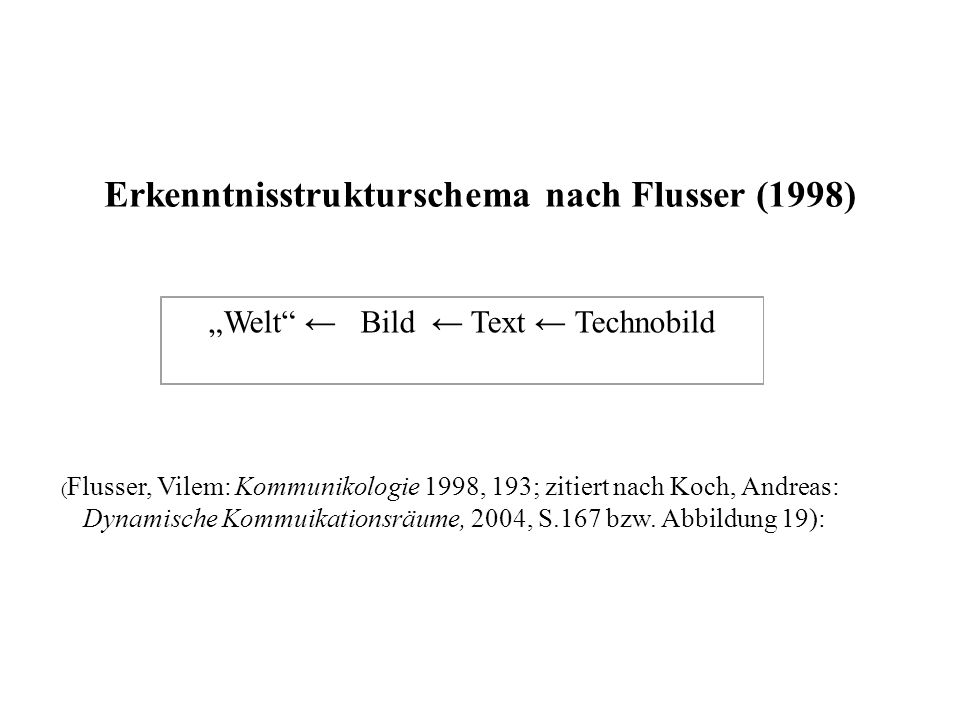 Erkenntnisstrukturschema nach Flusser (1998)