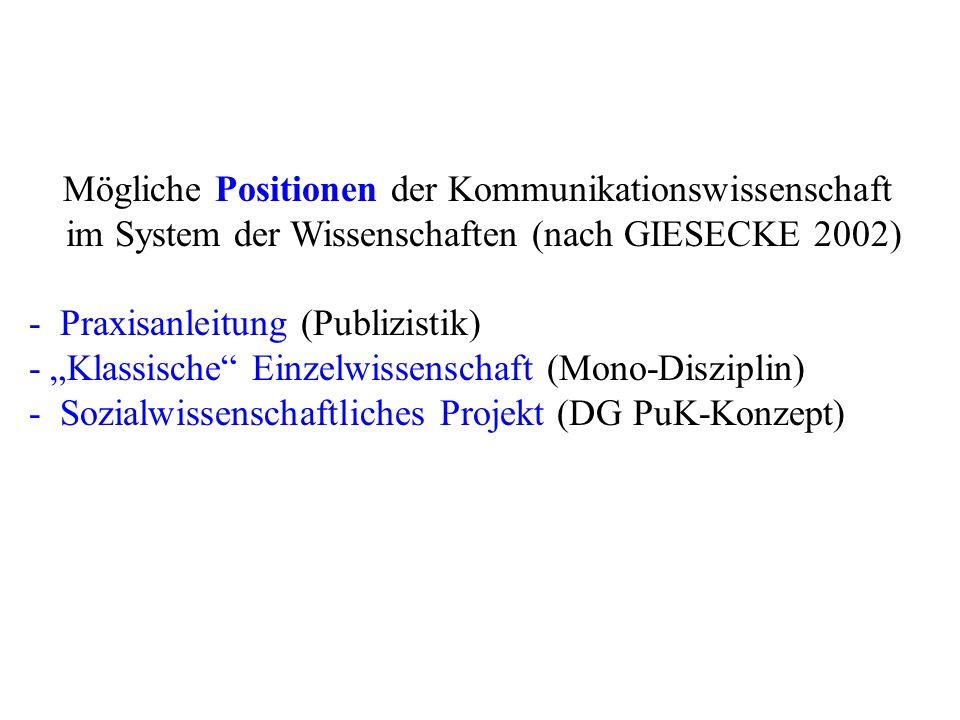 im System der Wissenschaften (nach GIESECKE 2002)