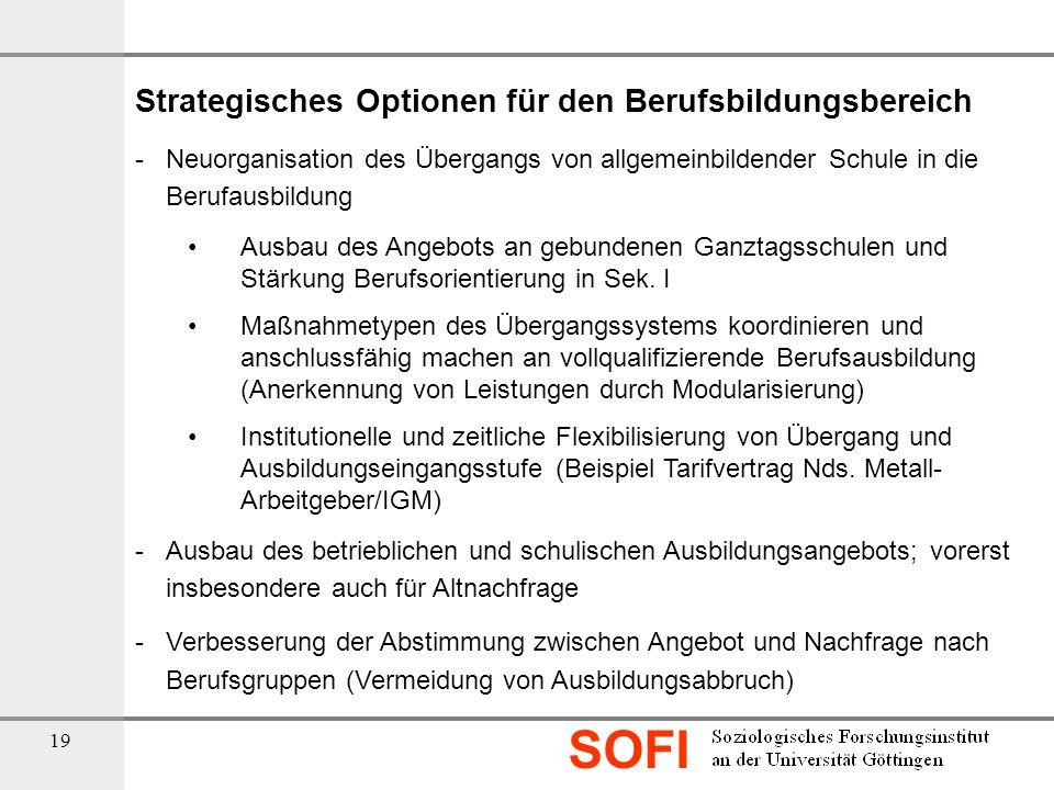 Strategisches Optionen für den Berufsbildungsbereich