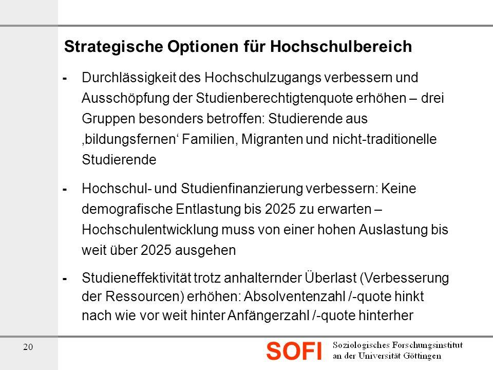 Strategische Optionen für Hochschulbereich