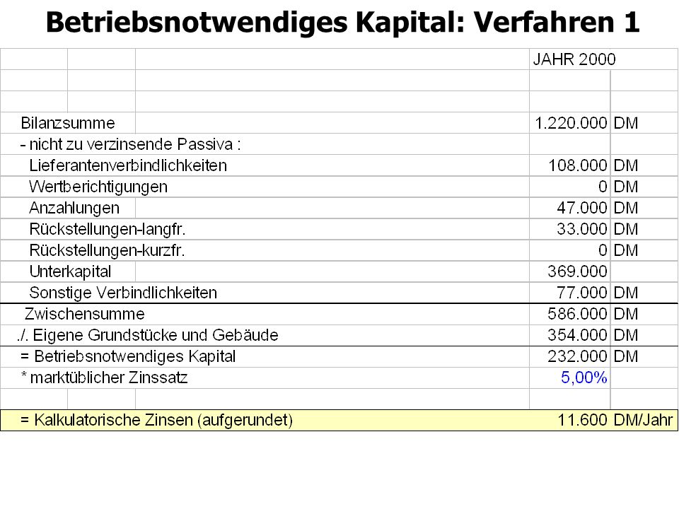 Betriebsnotwendiges Kapital: Verfahren 1