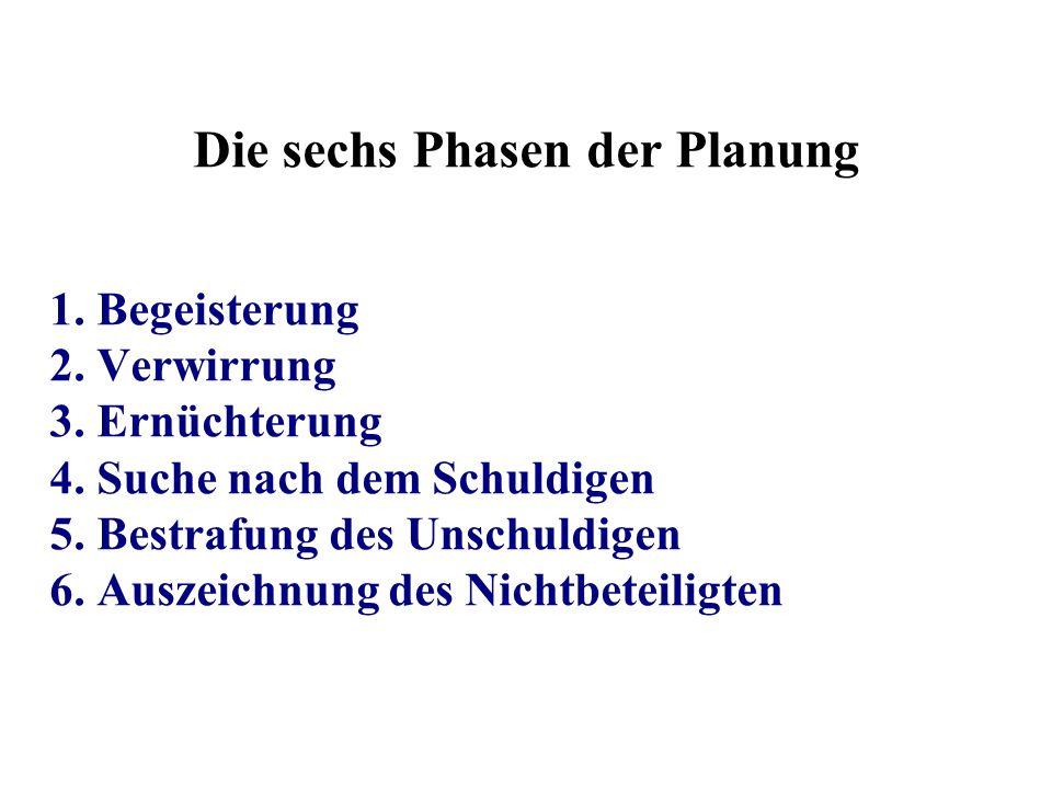 Die sechs Phasen der Planung