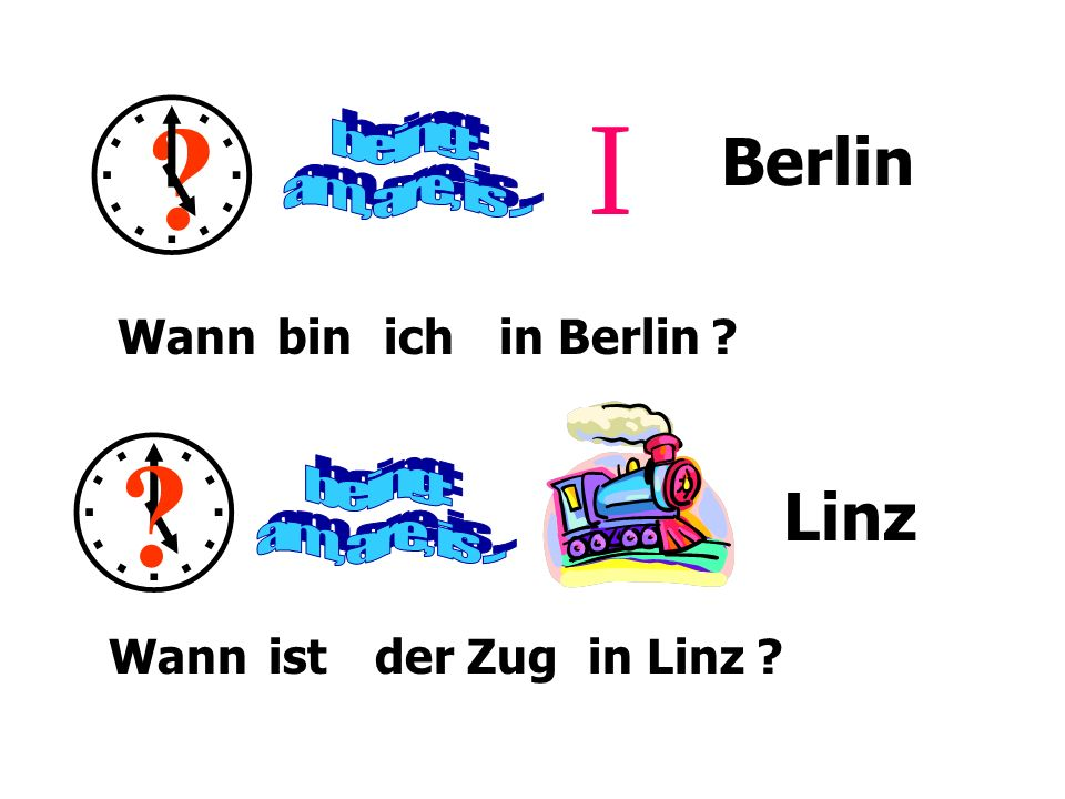   I Berlin Linz being: am, are, is ... being: am, are, is ...