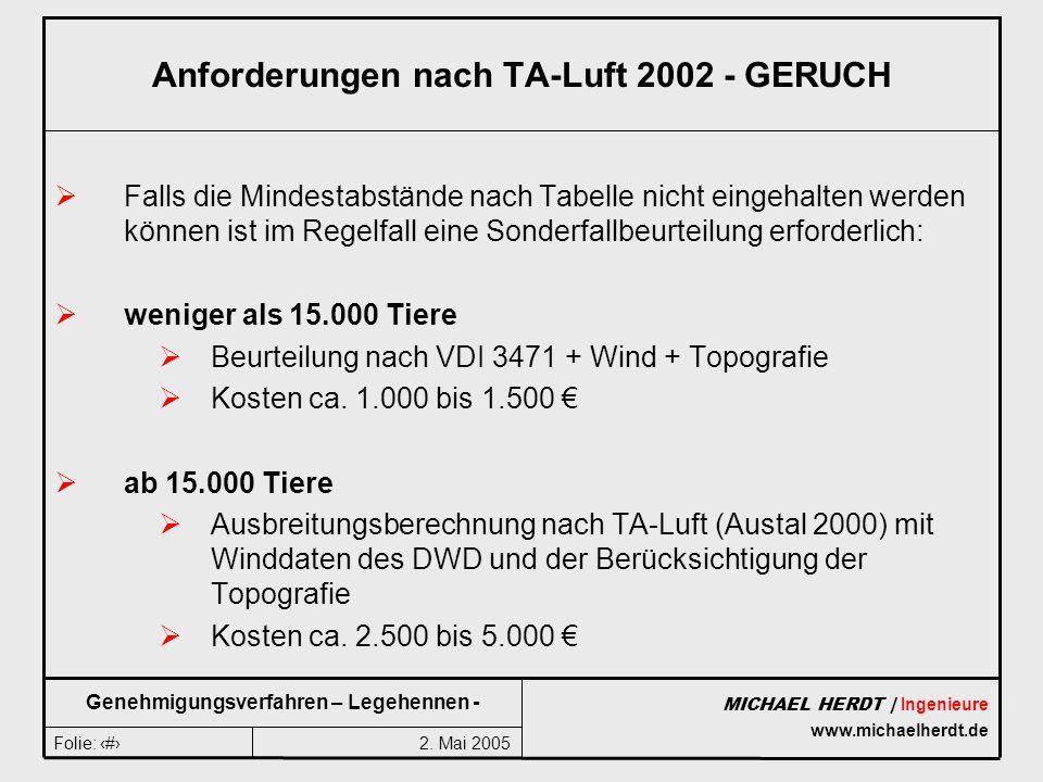 Anforderungen nach TA-Luft 2002 - GERUCH