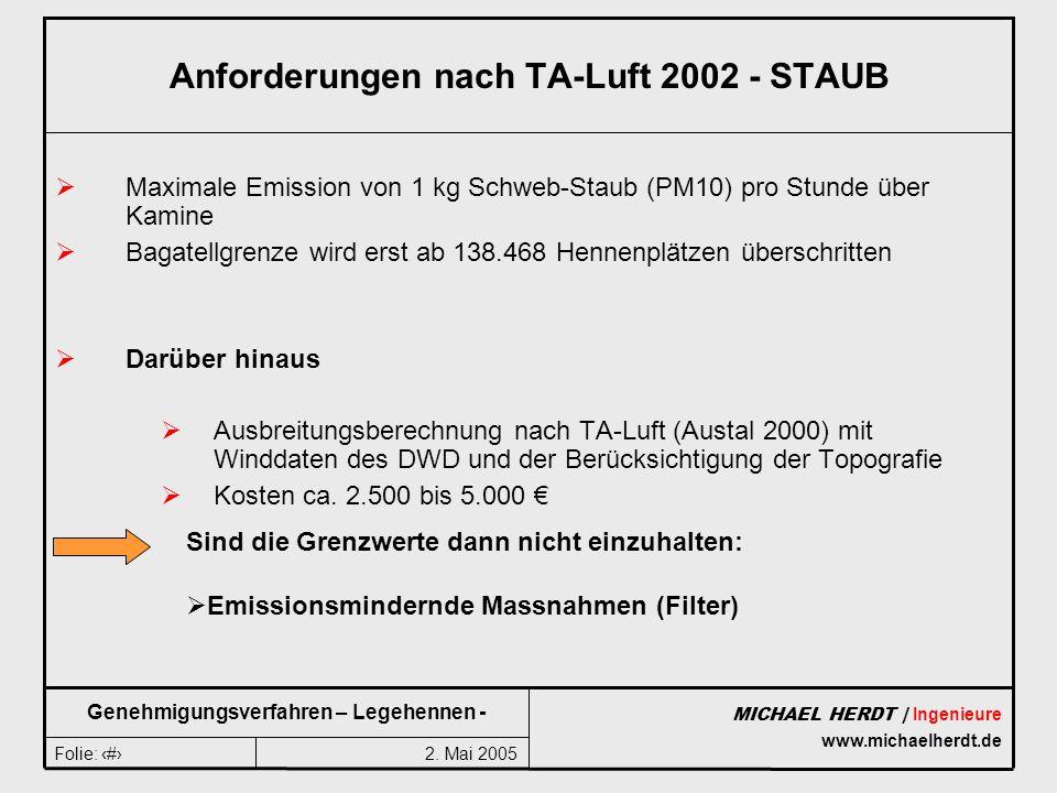 Anforderungen nach TA-Luft 2002 - STAUB