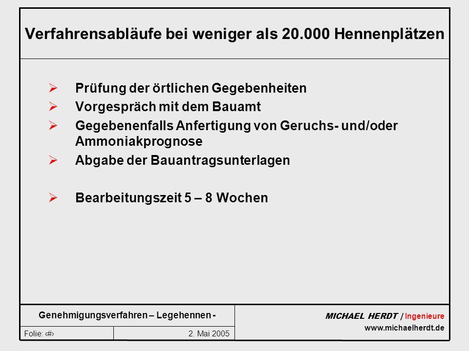 Verfahrensabläufe bei weniger als 20.000 Hennenplätzen