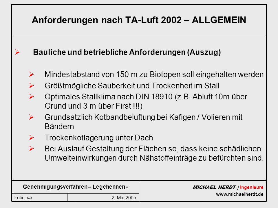 Anforderungen nach TA-Luft 2002 – ALLGEMEIN