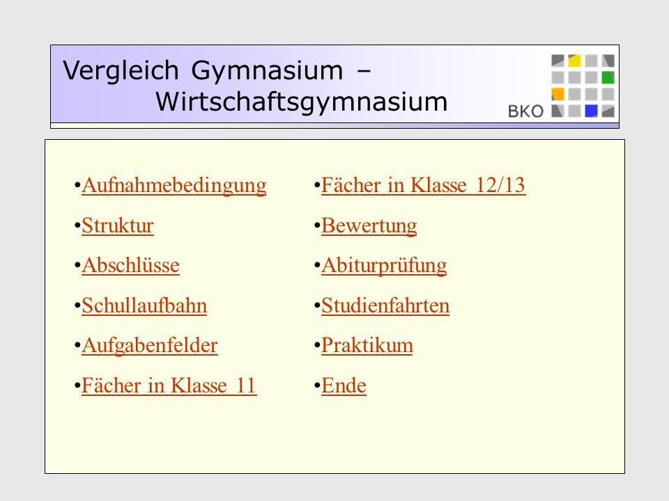 Aufnahmebedingung Struktur. Abschlüsse. Schullaufbahn. Aufgabenfelder. Fächer in Klasse 11. Fächer in Klasse 12/13.