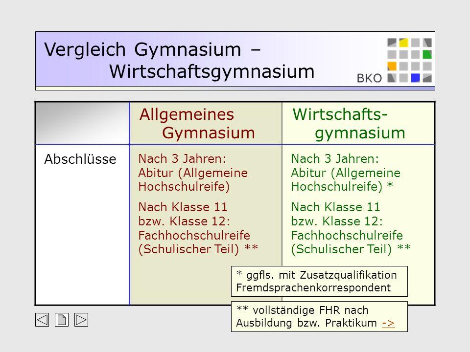 Abschlüsse Nach 3 Jahren: Abitur (Allgemeine Hochschulreife)