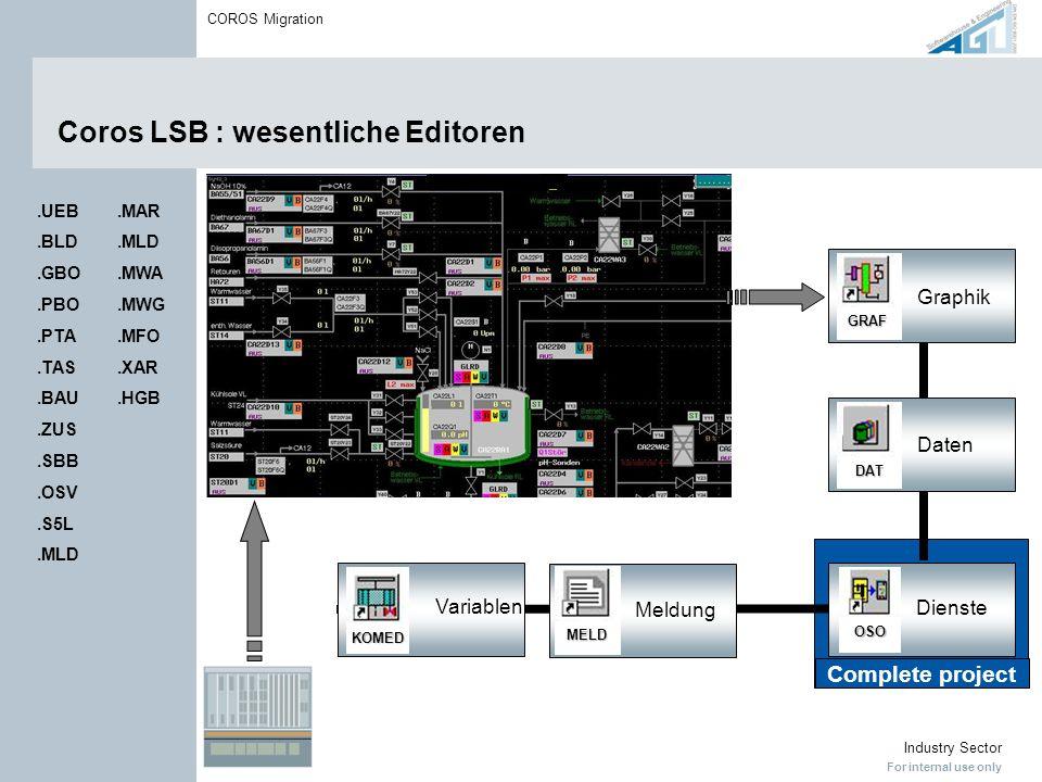Coros LSB : wesentliche Editoren