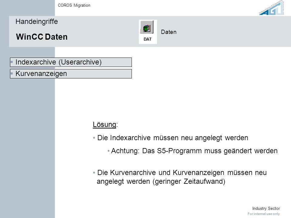 WinCC Daten Handeingriffe Indexarchive (Userarchive) Kurvenanzeigen