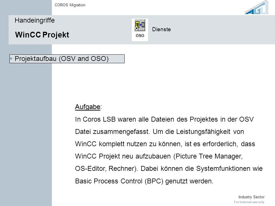 WinCC Projekt Handeingriffe Projektaufbau (OSV and OSO) Aufgabe: