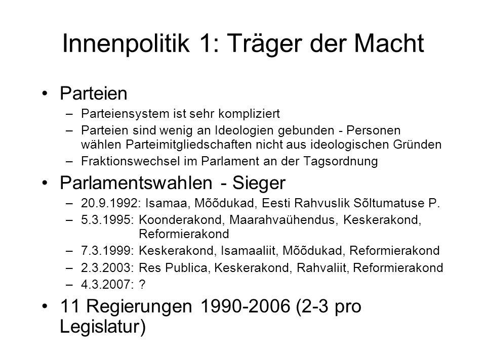 Innenpolitik 1: Träger der Macht