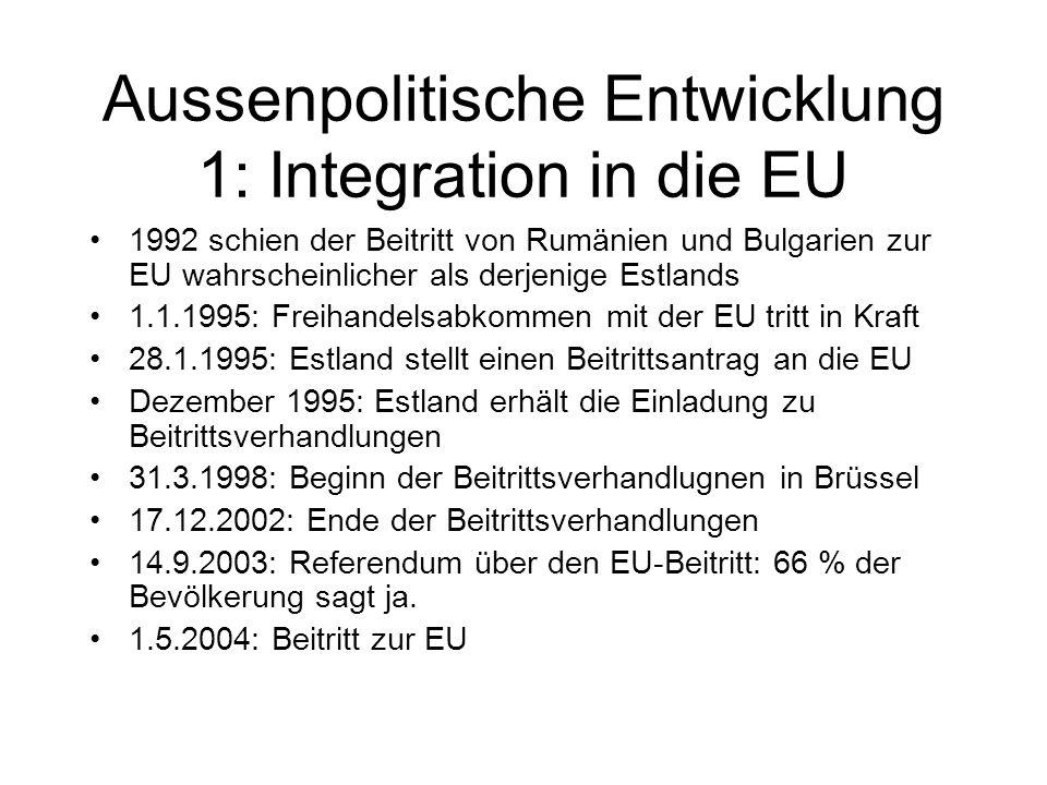 Aussenpolitische Entwicklung 1: Integration in die EU