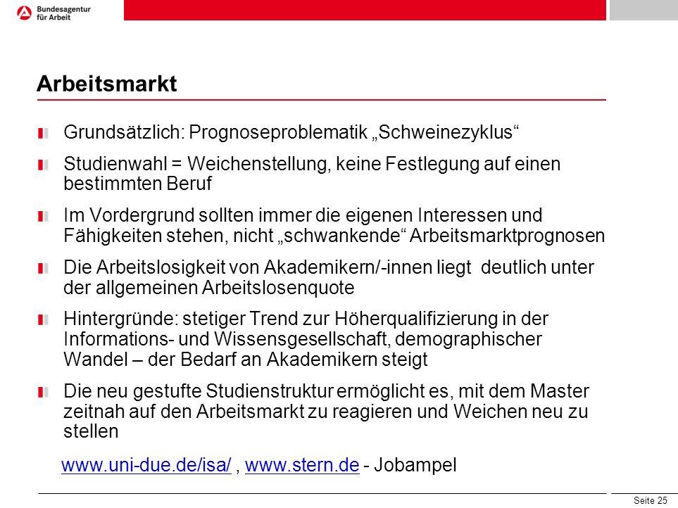 """Arbeitsmarkt Grundsätzlich: Prognoseproblematik """"Schweinezyklus"""