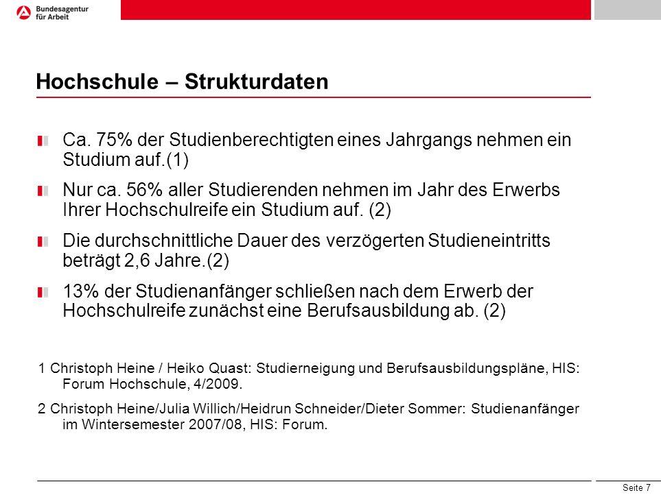 Hochschule – Strukturdaten