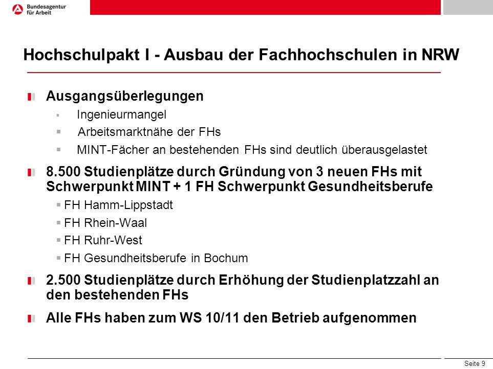 Hochschulpakt I - Ausbau der Fachhochschulen in NRW