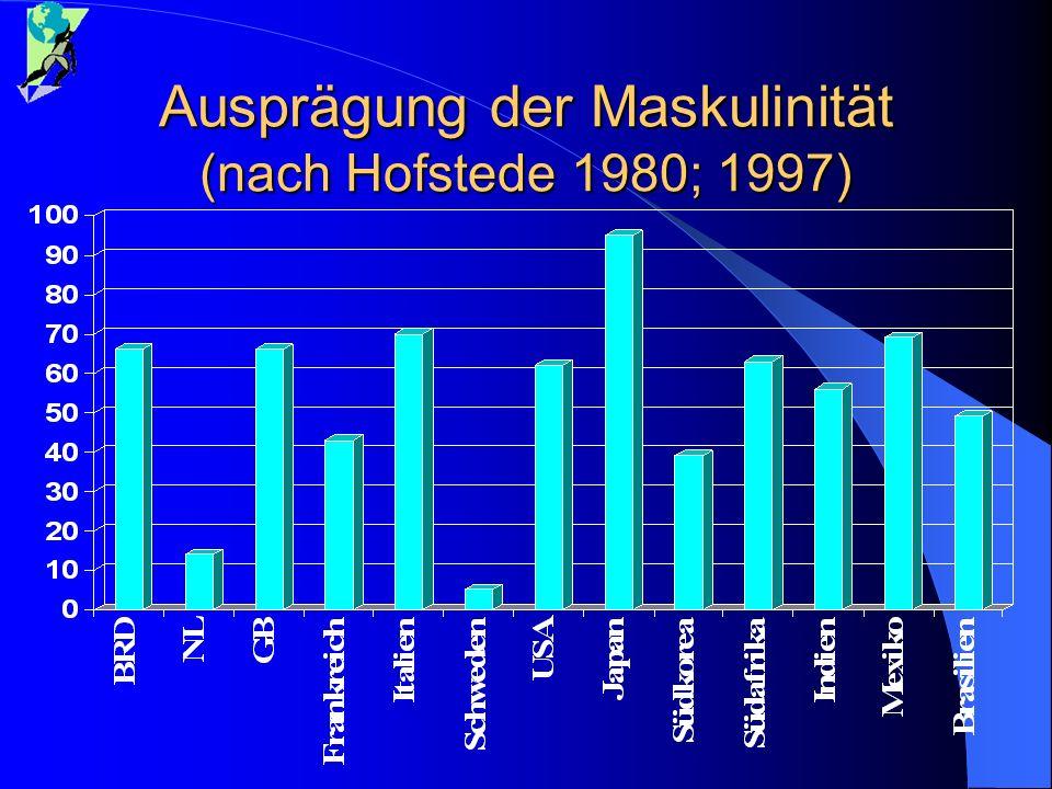 Ausprägung der Maskulinität (nach Hofstede 1980; 1997)