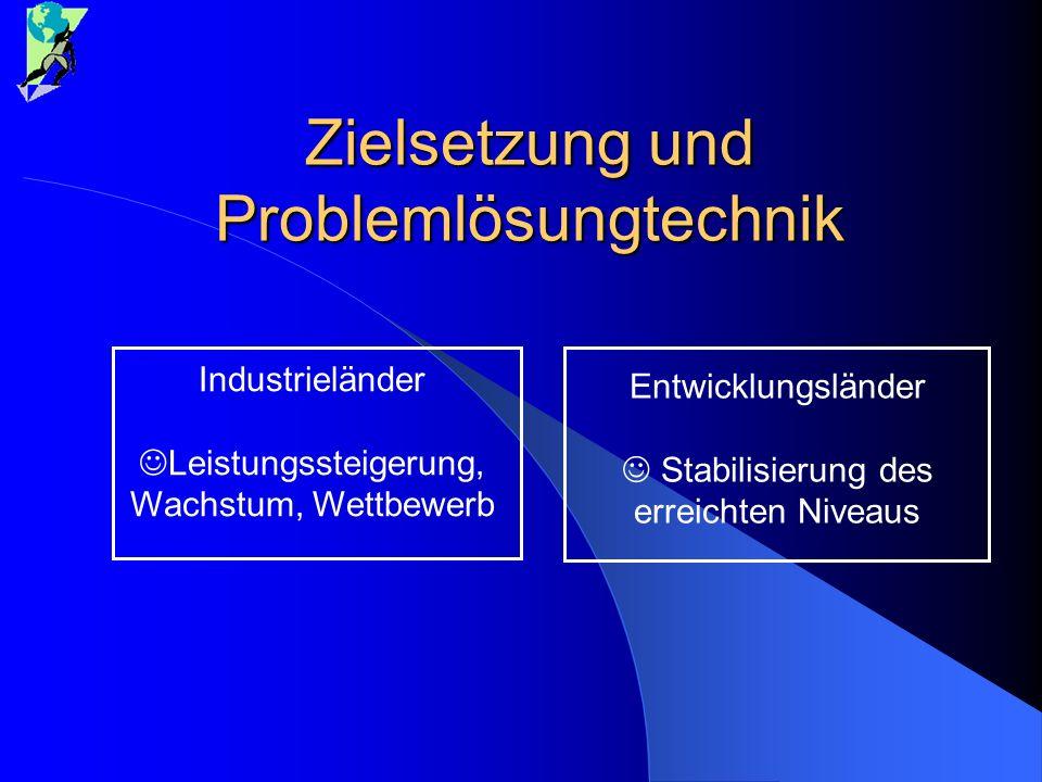 Zielsetzung und Problemlösungtechnik