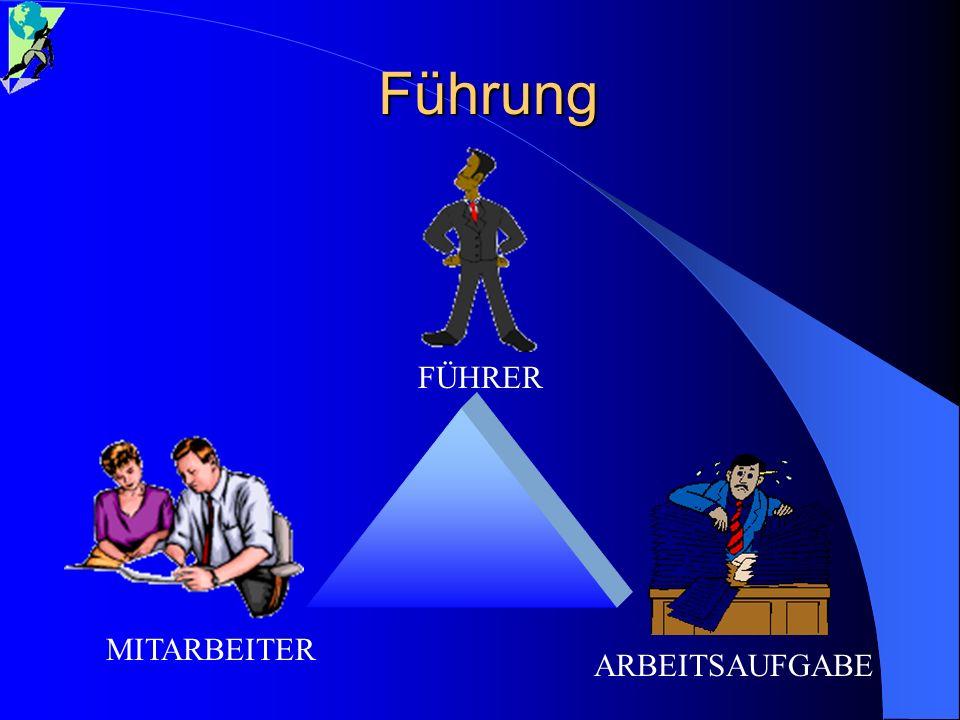 Führung FÜHRER MITARBEITER ARBEITSAUFGABE
