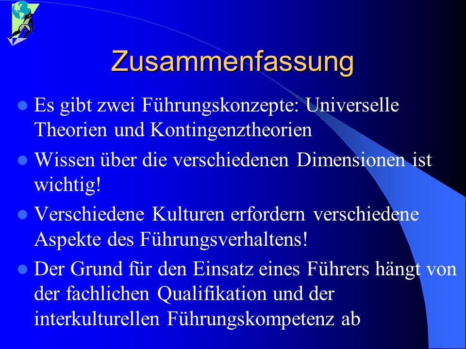 Zusammenfassung Es gibt zwei Führungskonzepte: Universelle Theorien und Kontingenztheorien. Wissen über die verschiedenen Dimensionen ist wichtig!