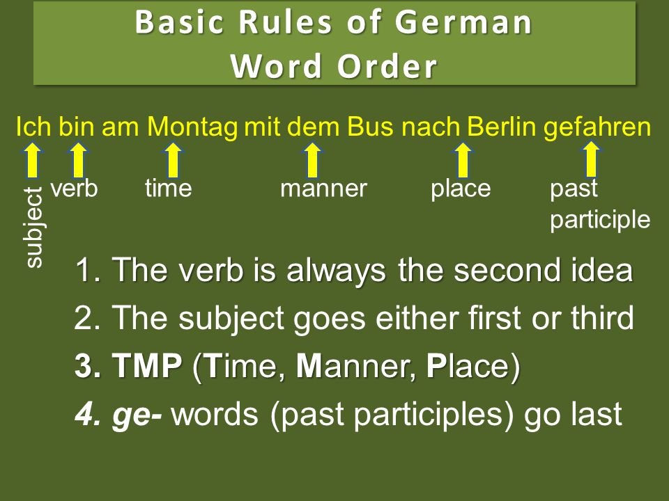 Basic Rules of German Word Order