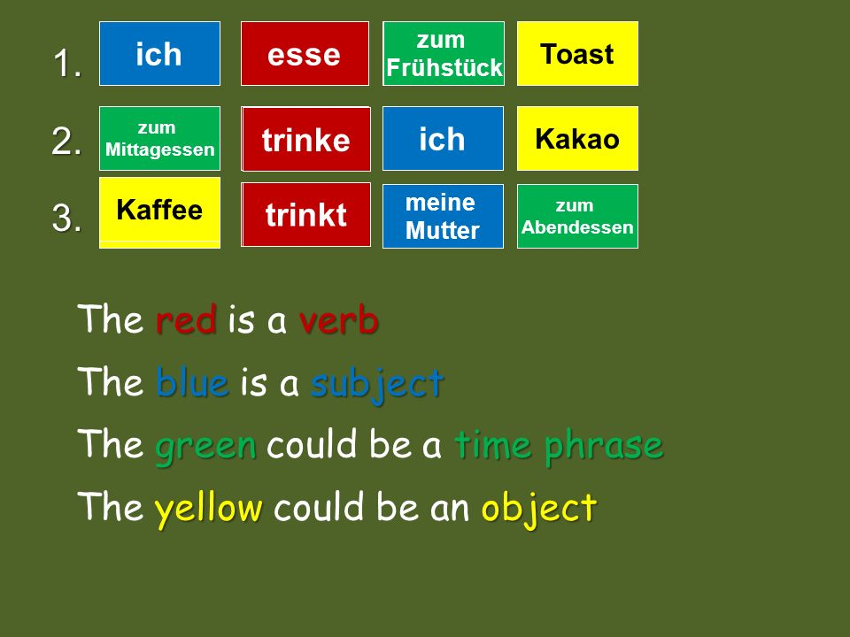The green could be a time phrase The yellow could be an object