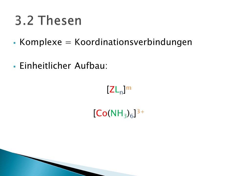 3.2 Thesen Komplexe = Koordinationsverbindungen Einheitlicher Aufbau: