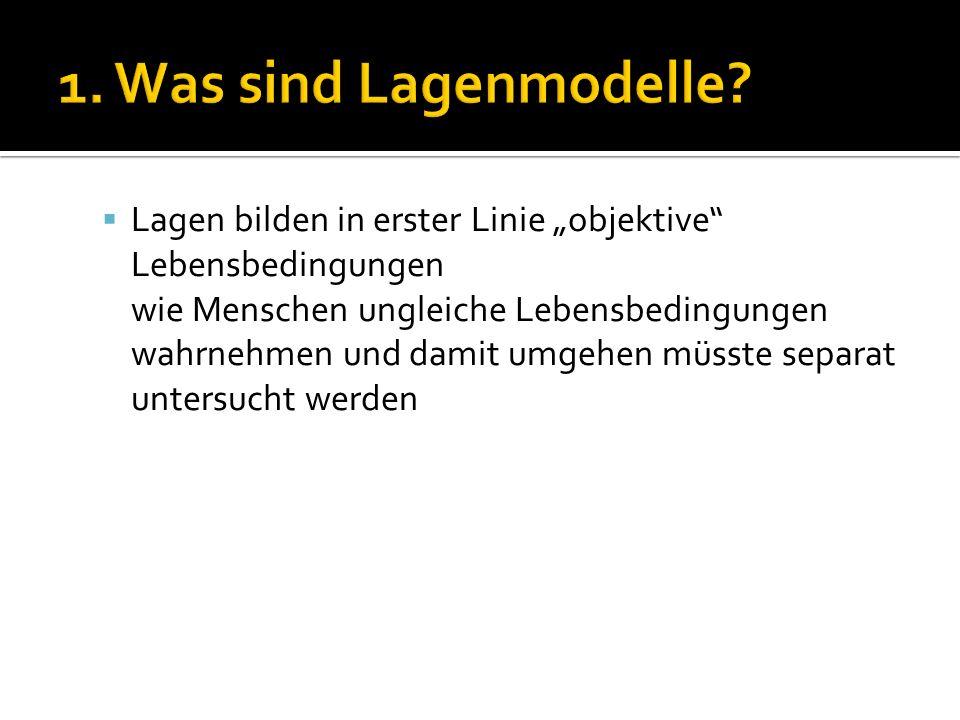1. Was sind Lagenmodelle