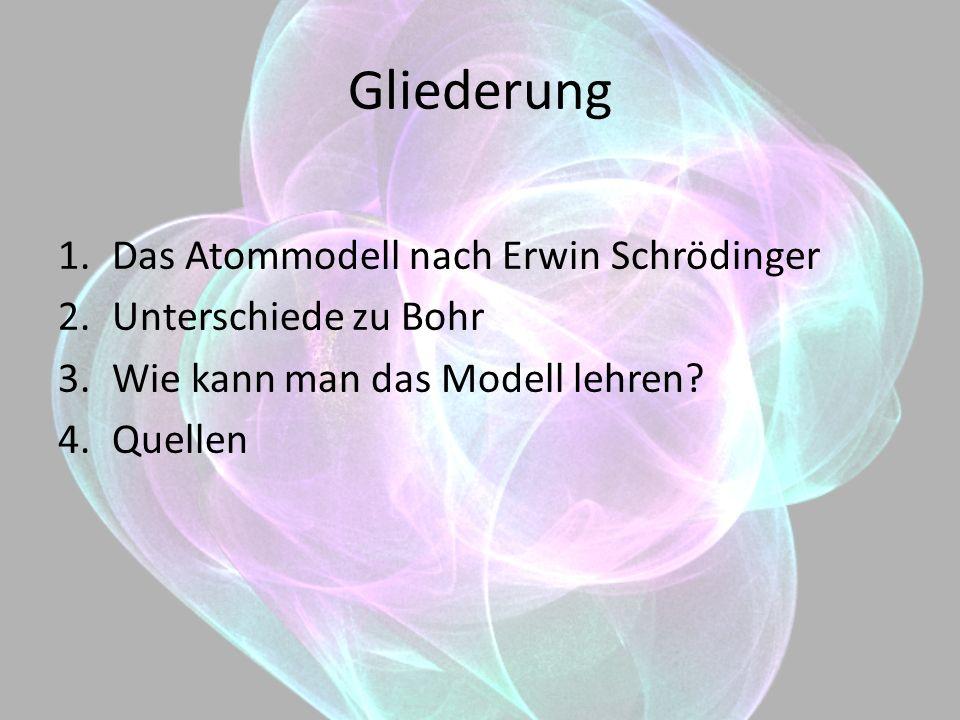 Gliederung Das Atommodell nach Erwin Schrödinger Unterschiede zu Bohr