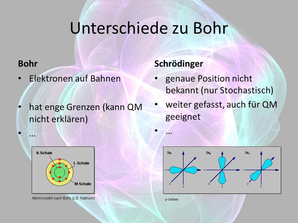 Unterschiede zu Bohr Bohr Schrödinger Elektronen auf Bahnen