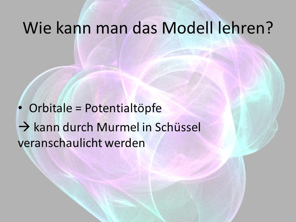 Wie kann man das Modell lehren